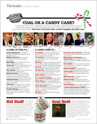 Coal or Candy Cane